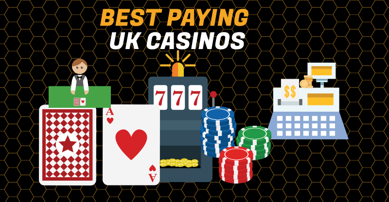 The Highest Payout Casinos in 2020